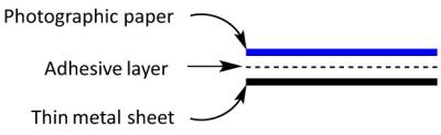Composite diagram.jpg